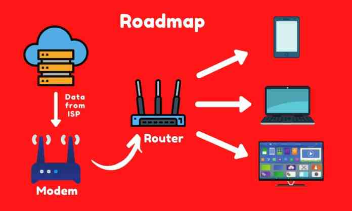 Modem Vs Router: What are the differences?