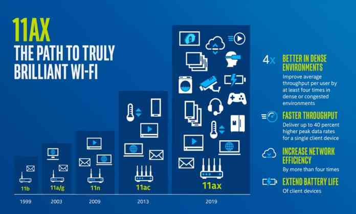 "11AX - ""Wi-Fi 6 and Wi-Fi 6E: What's New?"""