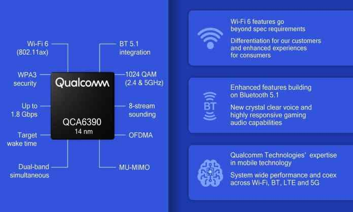 "Qualcomm Wi-Fi 6 - ""Wi-Fi 6 and Wi-Fi 6E: What's New?"""