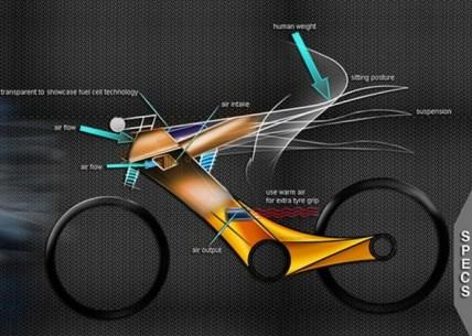 Hydro-bike-by-Imran-Othman-5-640x456