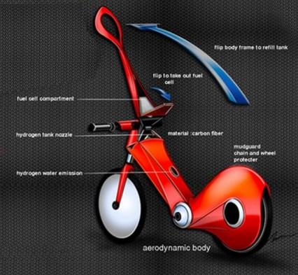 Hydro-bike-by-Imran-Othman-6-640x591