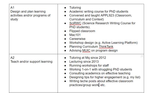 A sample from Olga's HEA Fellowship application