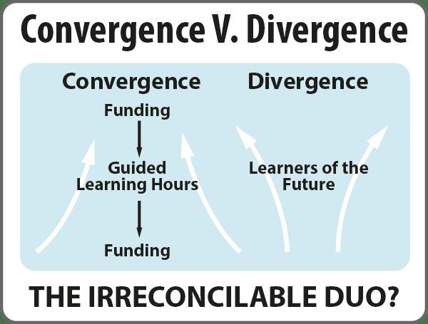 Convergence V. Divergence