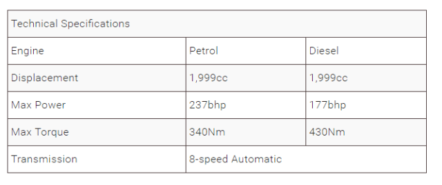 jaguar xf technical specifications
