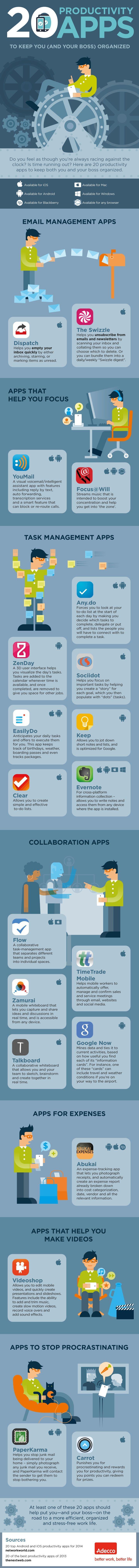 best productivity apps-techfavicon