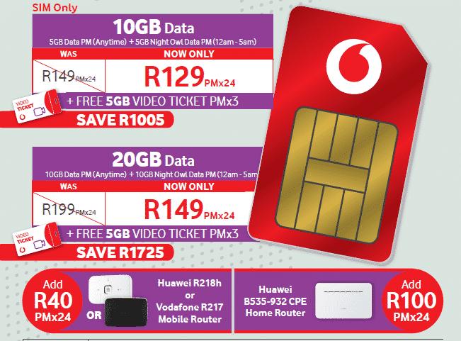 Vodacom - Big Data Deals - May