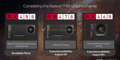 AMD Radeon RX 470 i 460