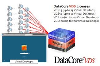 DataCore Software VDS 2.1, desktop virtuali ad alte prestazioni
