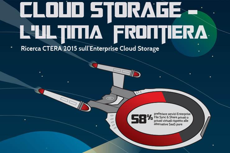 CTERA, l'Enterprise Cloud Storage, preoccupazioni e governance