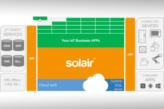 "Solair ""IoT-in-a-Box"", l'Internet of Things a portata di PMI"