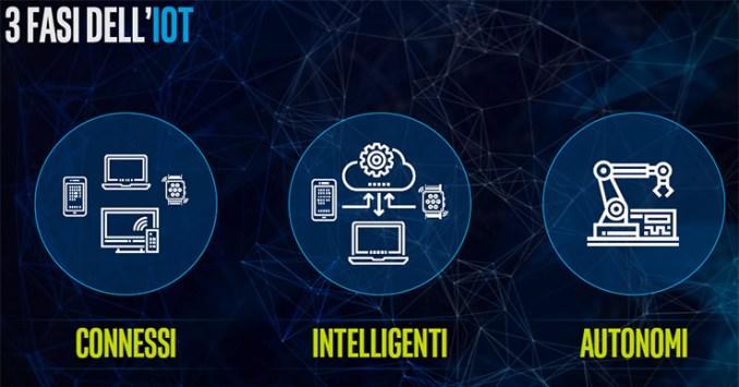 Intel Summit 2016, il ciclo virtuoso della crescita