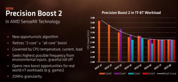 AMD Ryzen 7 2700U e Ryzen 5 2500U, mobilità efficiente