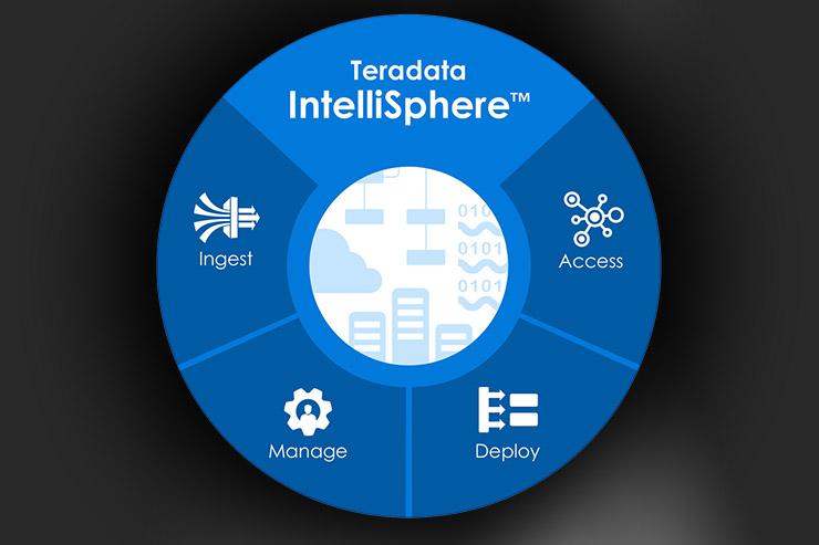 Teradata IntelliSphere, potente suite per analytics