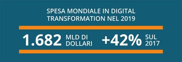 IDC Digital Transformation Conference 2018, il futuro dell'ICT