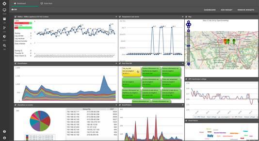 SGBox, nuova interfaccia grafica per le soluzioni SIEM