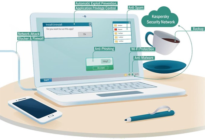 Kaspersky, ecco il nuovo Endpoint Security for Business