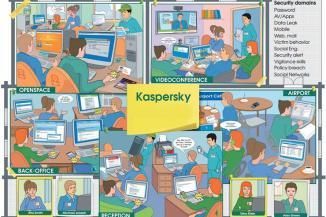 Kaspersky, i cybercriminali falsificano voti e diplomi