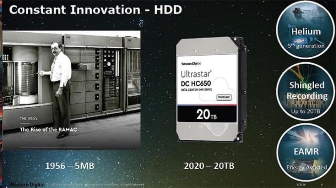 Storage per tutte le esigenze pionieri