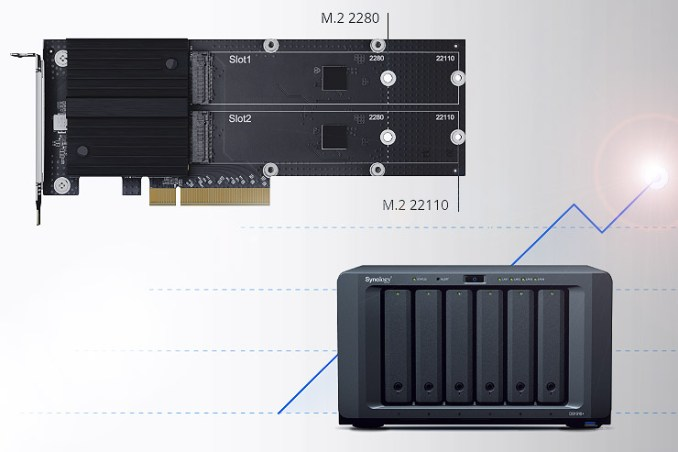 Storage all-flash e SSD