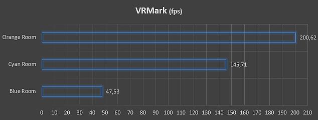 Workstation mobile con grafica Nvidia