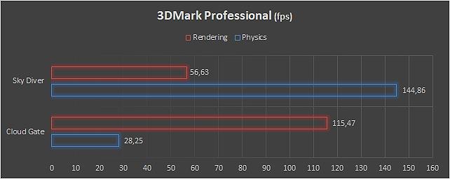 3DMark professional