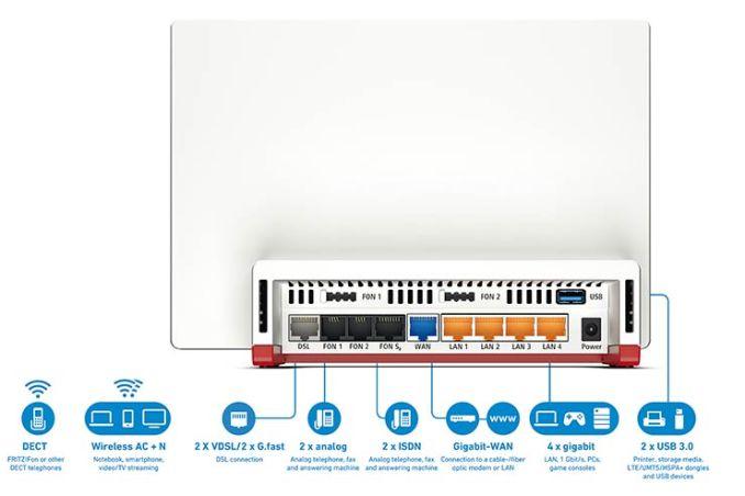 AVM FRITZ!Box 7583 VDSL