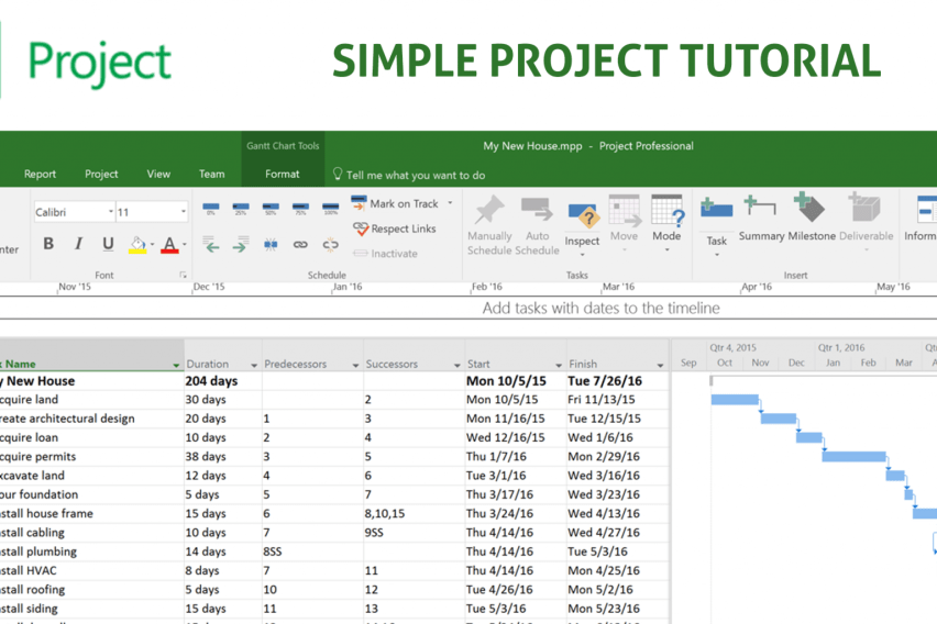 ms project lesson 1a Ms project - lesson #1a - basics of project scheduling - part 1 ms project basics when you first start ms project, a blank project file is displayed in gantt chart view .