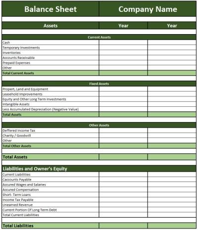 Balance Sheet Template- Corporate Finance Institute