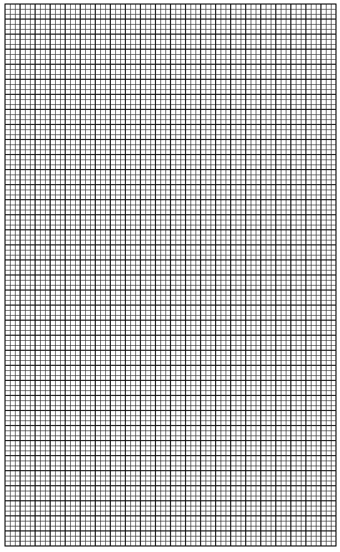 Graph Paper Black Lines with Bold small block