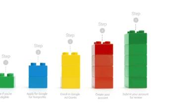 Googlea ad grants for non profits