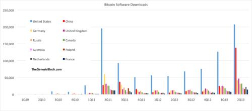 global-wallet-downloads