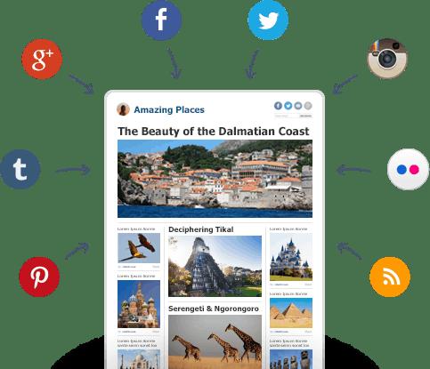 social media success stratery