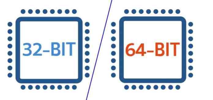 Difference Between 32-bit & 64-bit Windows