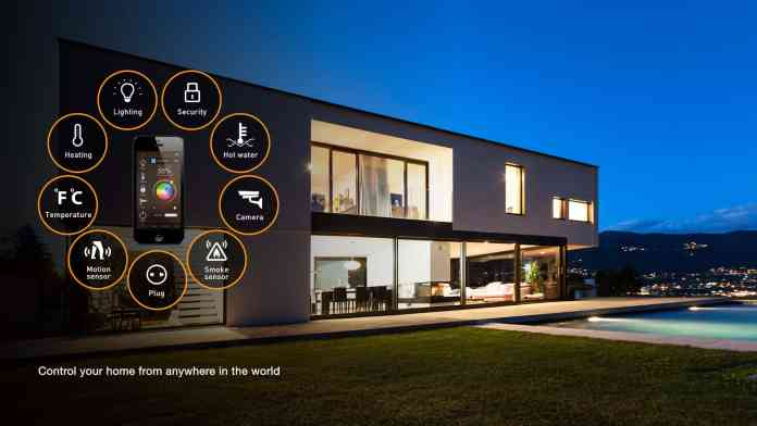 Smart Home Risk_TechGYO