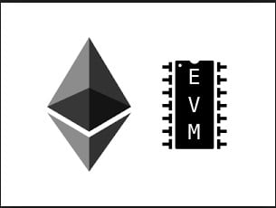 Information guide for everything you need to know about Ethereum 6