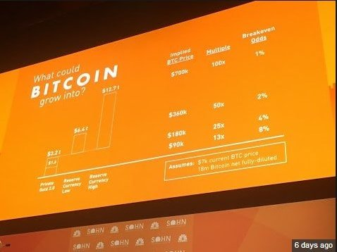 Expert says THIS is the dramatic reason why bitcoin price could SURGE 5