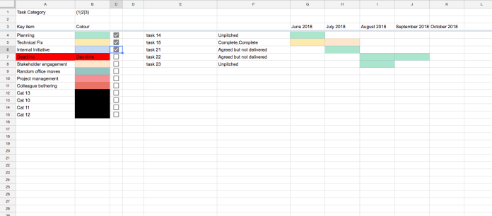 Visualising Time: A Project Management How-To Using Google Sheets 3