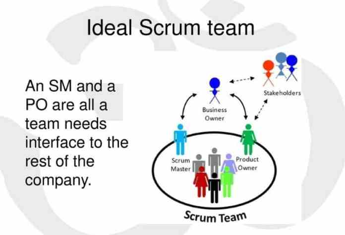 C:\Users\USER\Downloads\9. Key players in scrum team and their characteristics.JPG