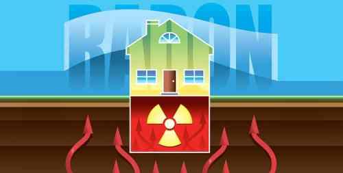 radon gas detector reviews