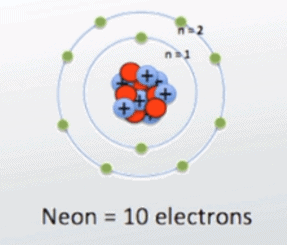 8 valence electrons.
