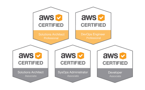 AWS Architect Certification