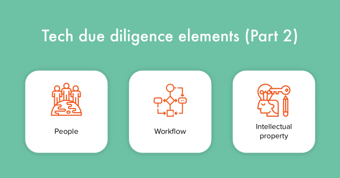 A Comprehensive Guide on Technical Due Diligence for Startups in 6 easy Steps 2