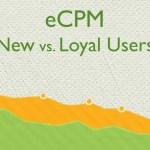 eCPM of New Users Could Be 2x of Loyal Users