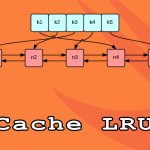 How To Implement Cache LRU With Swift