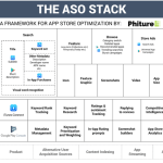 2017 Definitive Guide to App Store Optimization ASO