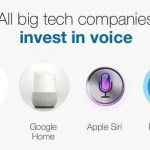 Everything You Should Know About Voice User Interface Design in 2018