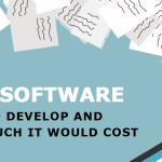 DMS Software Development and How Much It Would Cost | Existek Blog