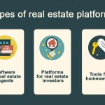 How to Create a Real Estate Web Platform – Cost & Features