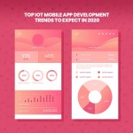 Top 14 IoT Mobile App Development Trends to Expect in 2020