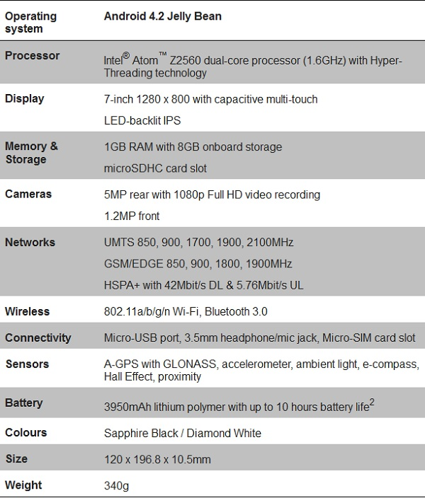 fone-7-specifications